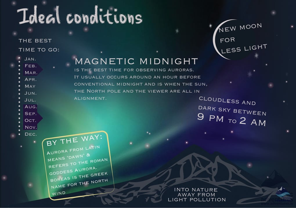 when to see the northern ligths
